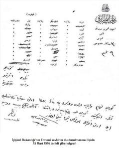 İçişleri Bakanlığı'nın Ermeni sevkinin durdurulmasına ilişkin 15 Mart 1916 tarihli şifre telgrafı