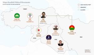 cfr_major.kurdish.political.movements